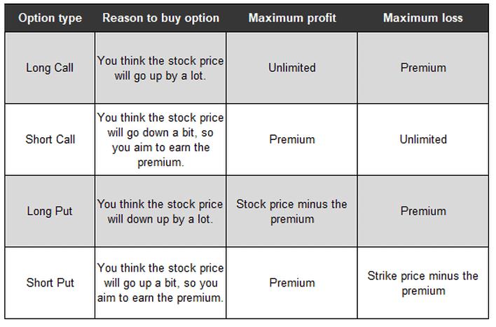 option-table-1