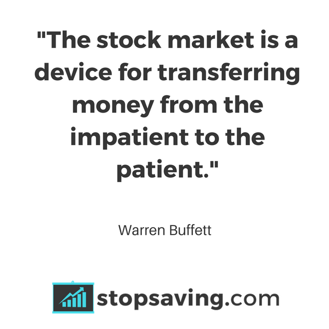 Warren Buffet investment quote