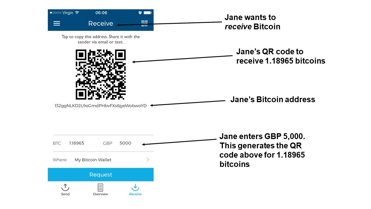 Bitcoin transaction example.