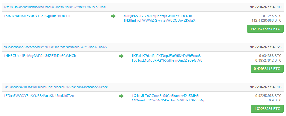 Bitcoin transactions inside block