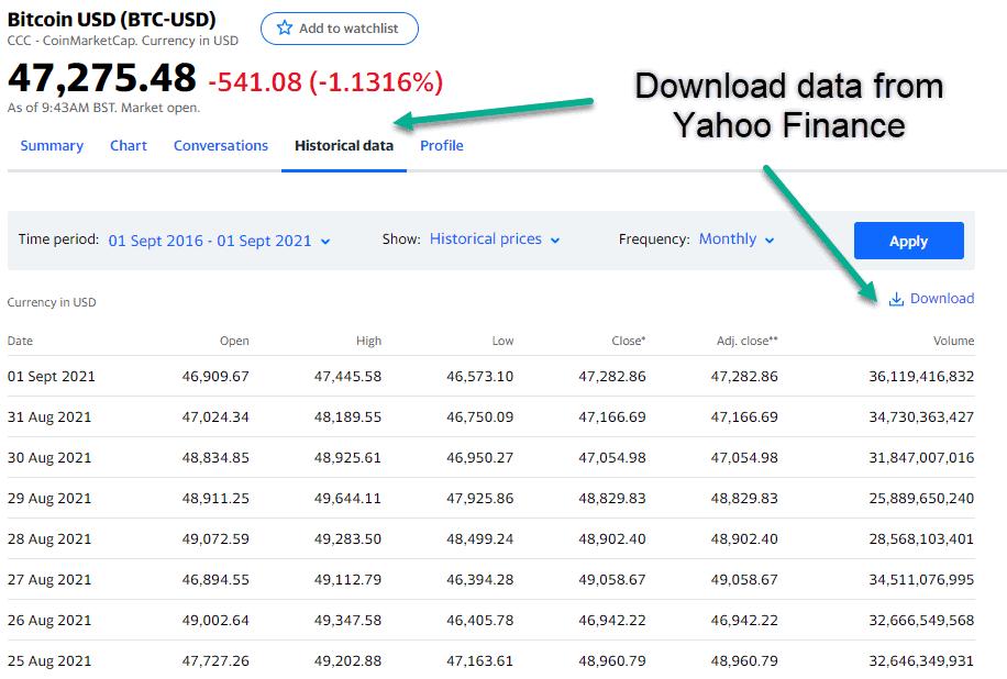Bitcoin price data