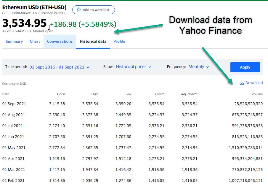 ETH price data