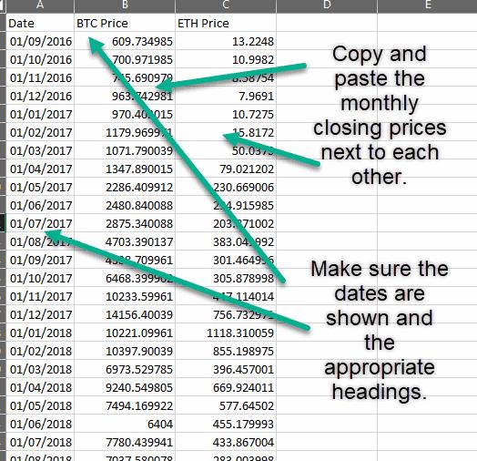 Correlation matrix step 2